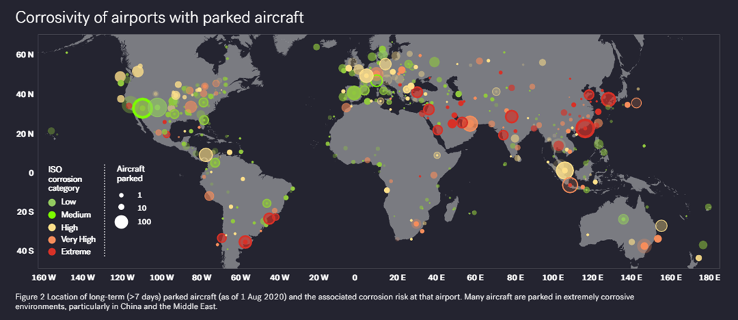 Figure 2 Location of long-term (>7 days) parked aircraft (as of 1 Aug 2020) and the associated corrosion risk at that airport. Many aircraft are parked in extremely corrosive environments, particularly in China and the Middle East.